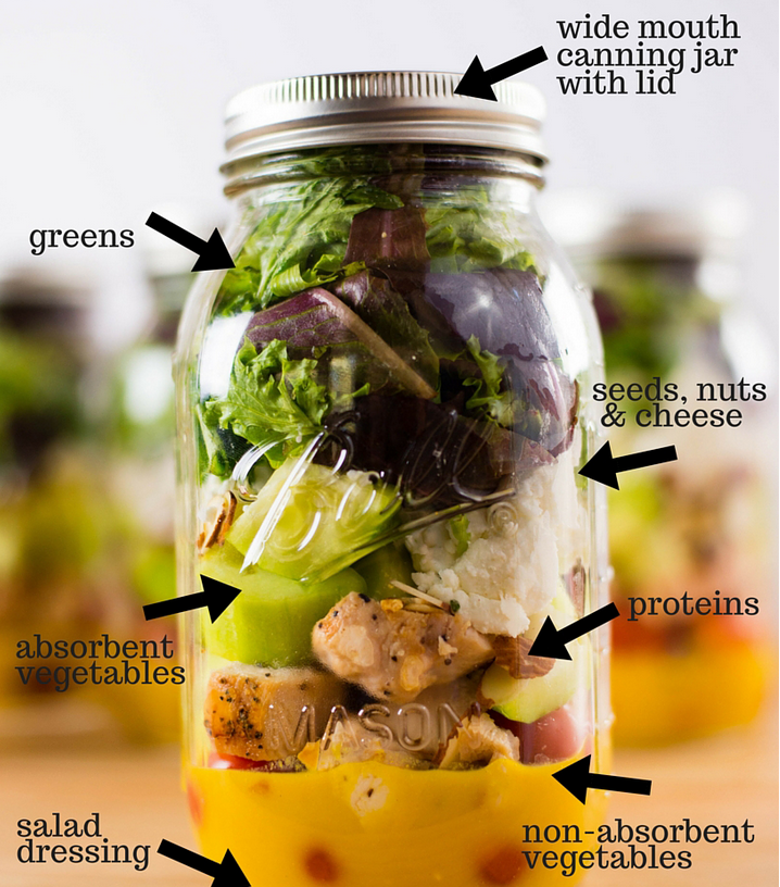 salad_in_a_jar
